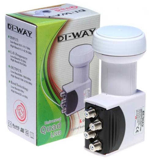 DI-WAY LNB Quad 0.1dB