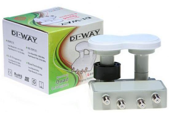 DI-WAY LNB Quad mono 0.1dB 4,3st
